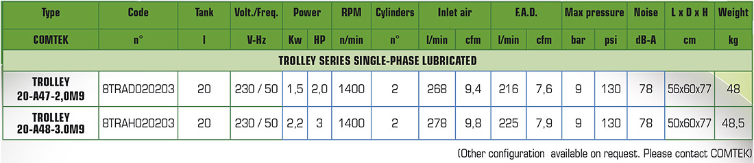 Table Compressors Trolley Series