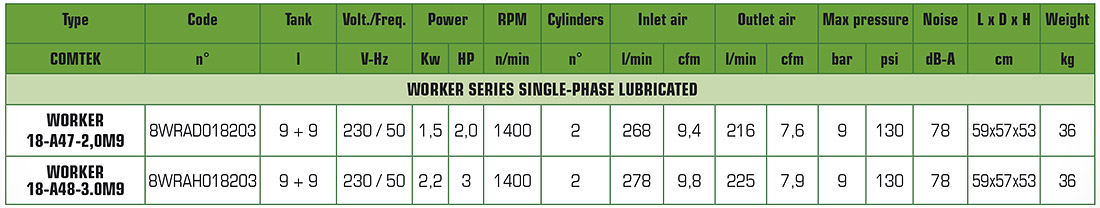 Table Compressors Worker Series