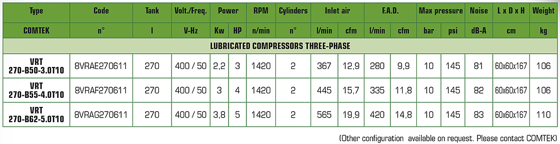 Table Compressors Vertical Series